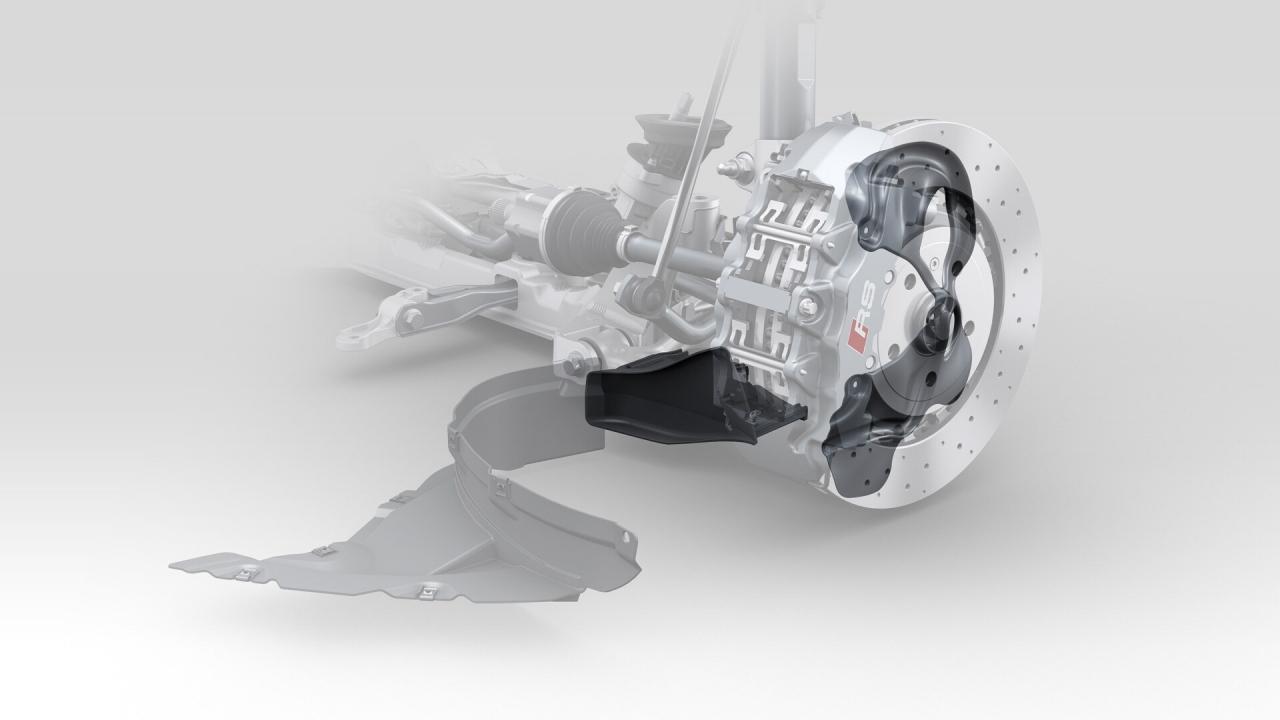 Bremsenkühlungskit TTRS 8S